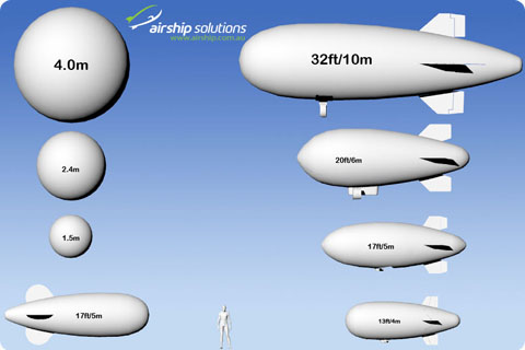 Operational_Blimps_with_dimensions